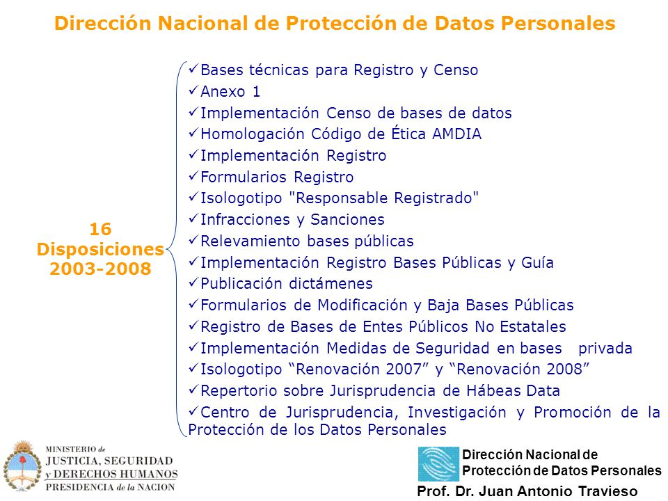 Bases técnicas para Registro y Censo Anexo 1 Implementación Censo de bases de datos Homologación Código de Ética AMDIA Implementación Registro Formula