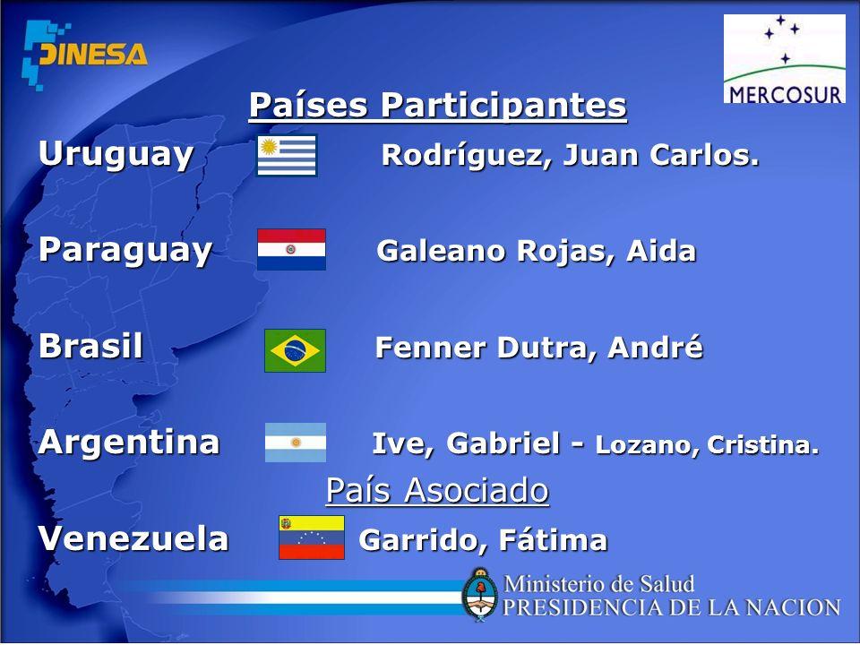 Países Participantes Uruguay Rodríguez, Juan Carlos. Paraguay Galeano Rojas, Aida Brasil Fenner Dutra, André Argentina Ive, Gabriel - Lozano, Cristina