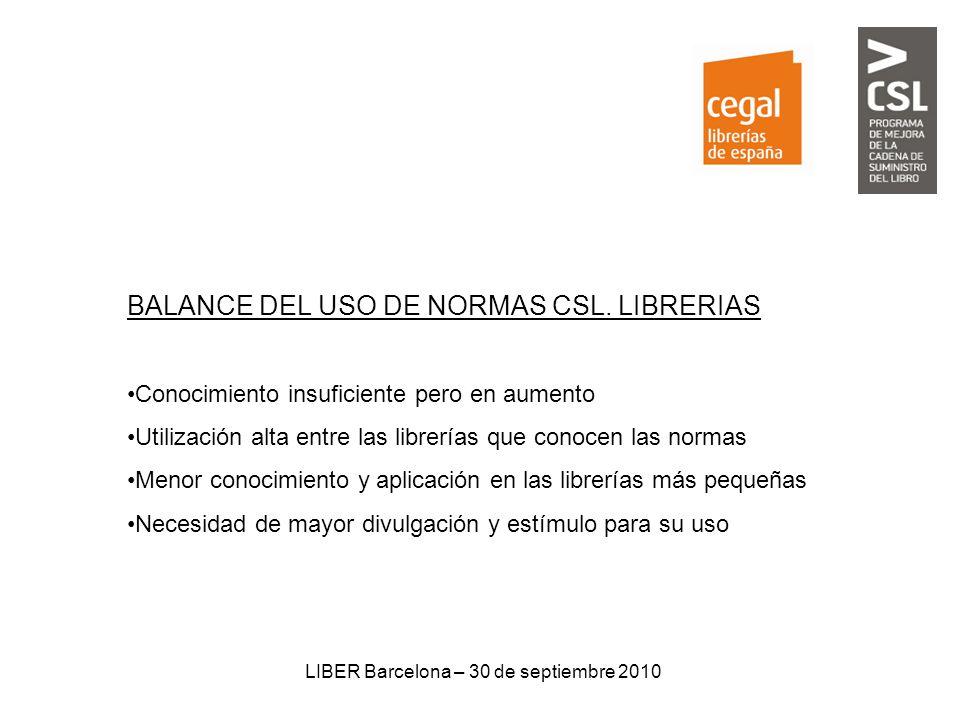 BALANCE DEL USO DE NORMAS CSL.