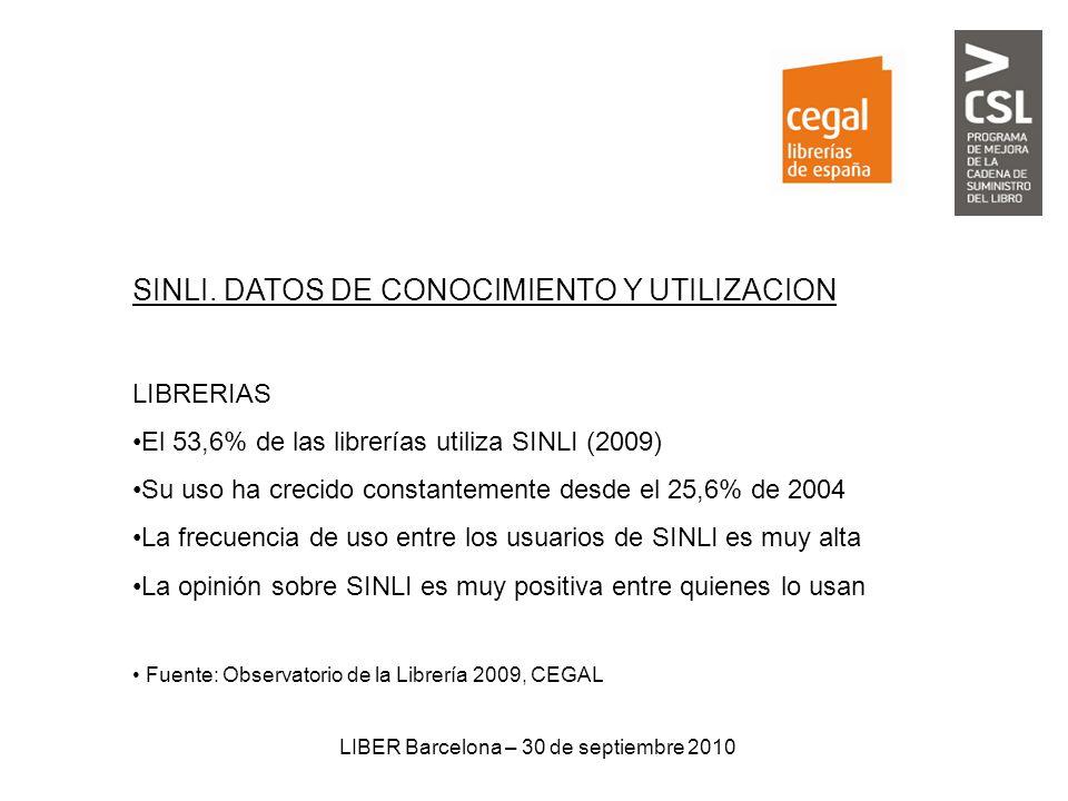 LIBER Barcelona – 30 de septiembre 2010 SINLI. DATOS DE CONOCIMIENTO Y UTILIZACION LIBRERIAS El 53,6% de las librerías utiliza SINLI (2009) Su uso ha