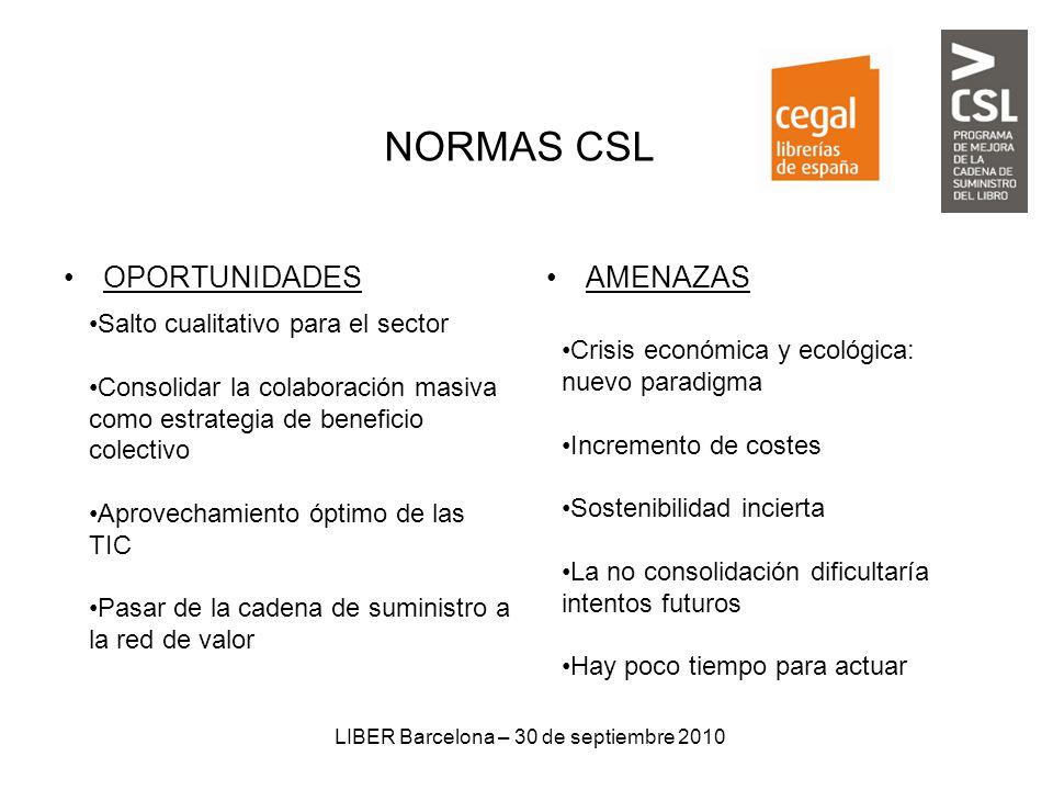 LIBER Barcelona – 30 de septiembre 2010 Salto cualitativo para el sector Consolidar la colaboración masiva como estrategia de beneficio colectivo Apro
