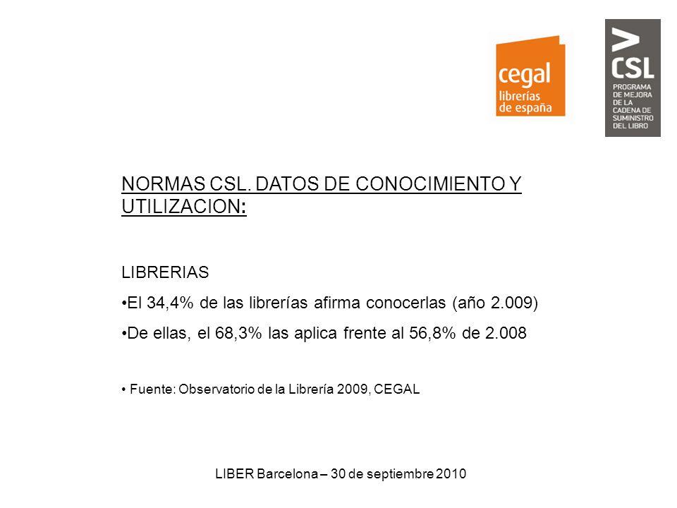 LIBER Barcelona – 30 de septiembre 2010 NORMAS CSL. DATOS DE CONOCIMIENTO Y UTILIZACION: LIBRERIAS El 34,4% de las librerías afirma conocerlas (año 2.