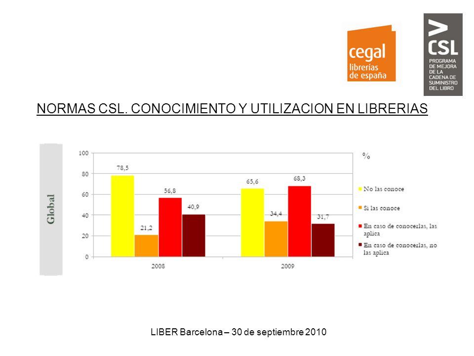 LIBER Barcelona – 30 de septiembre 2010 NORMAS CSL. CONOCIMIENTO Y UTILIZACION EN LIBRERIAS