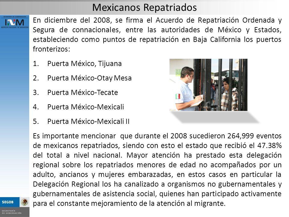 En diciembre del 2008, se firma el Acuerdo de Repatriación Ordenada y Segura de connacionales, entre las autoridades de México y Estados, estableciend