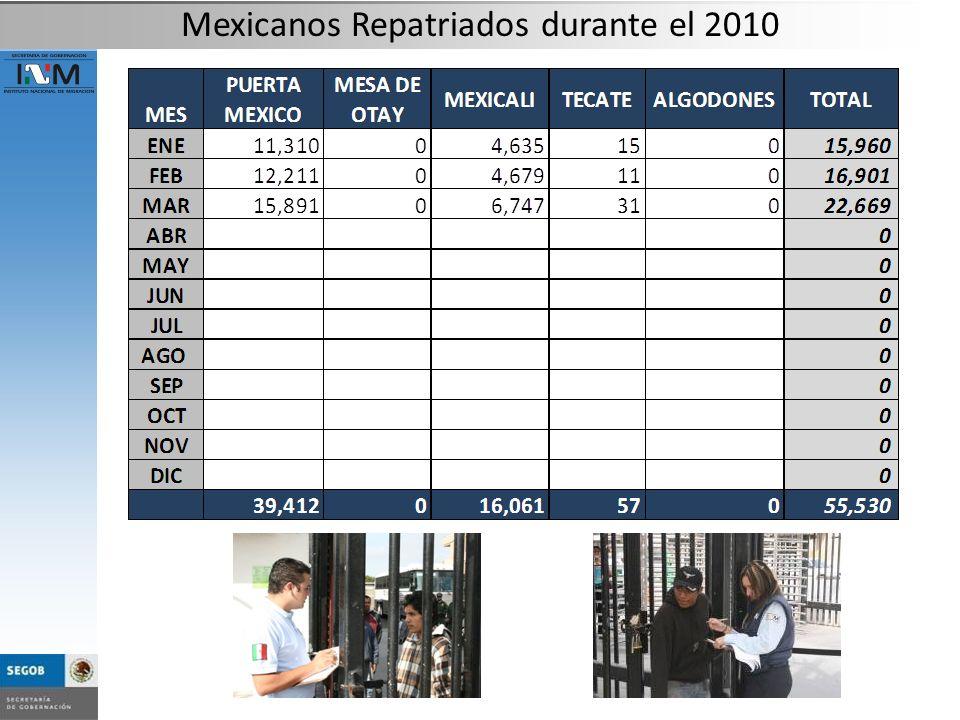 Mexicanos Repatriados durante el 2010