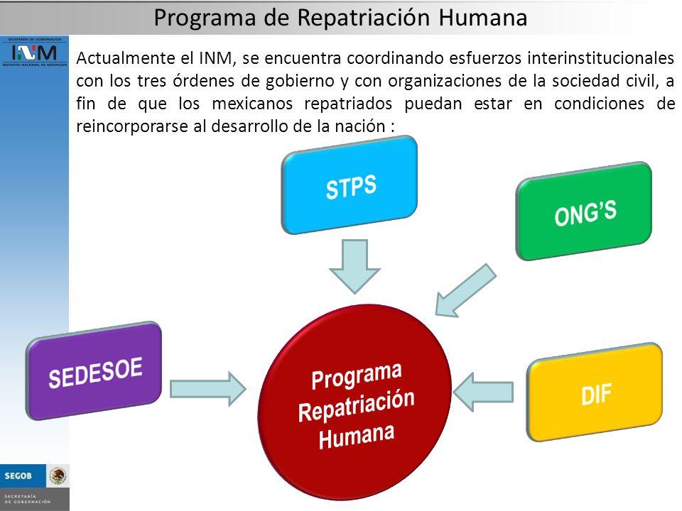 Actualmente el INM, se encuentra coordinando esfuerzos interinstitucionales con los tres órdenes de gobierno y con organizaciones de la sociedad civil