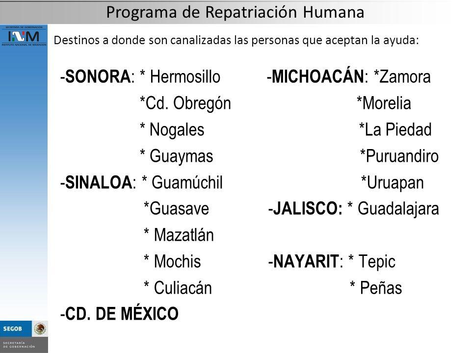 Programa de Repatriación Humana - SONORA : * Hermosillo - MICHOACÁN : *Zamora *Cd. Obregón *Morelia * Nogales *La Piedad * Guaymas *Puruandiro - SINAL