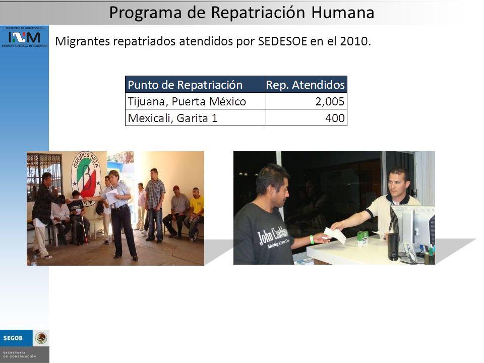 Migrantes repatriados atendidos por SEDESOE en el 2010. Programa de Repatriación Humana
