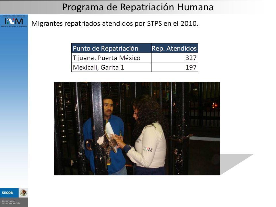 Migrantes repatriados atendidos por STPS en el 2010. Programa de Repatriación Humana