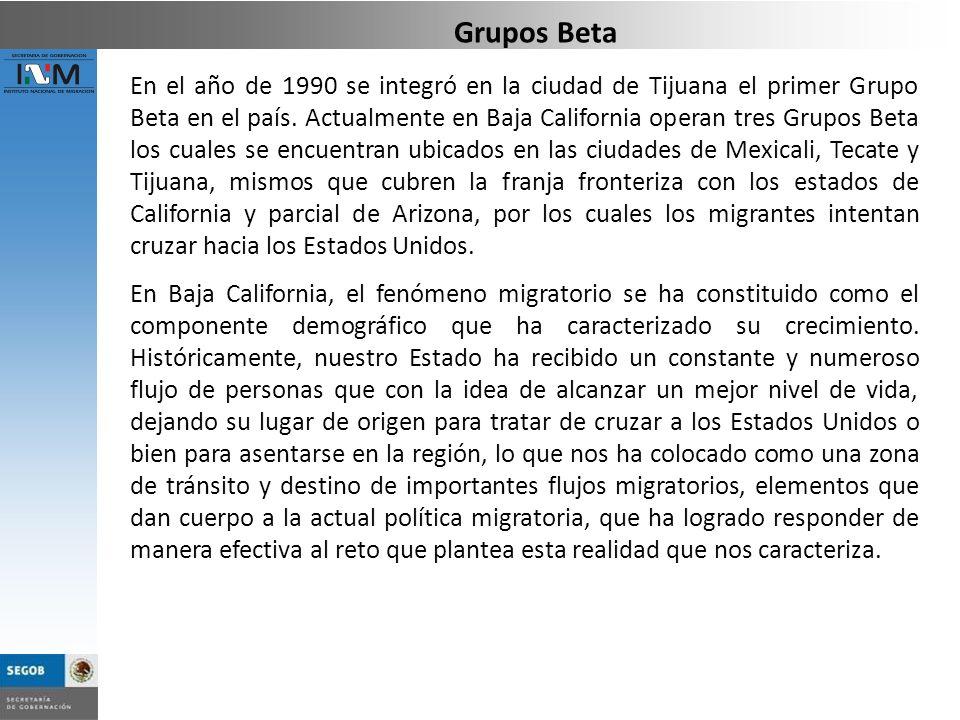 En el año de 1990 se integró en la ciudad de Tijuana el primer Grupo Beta en el país. Actualmente en Baja California operan tres Grupos Beta los cuale