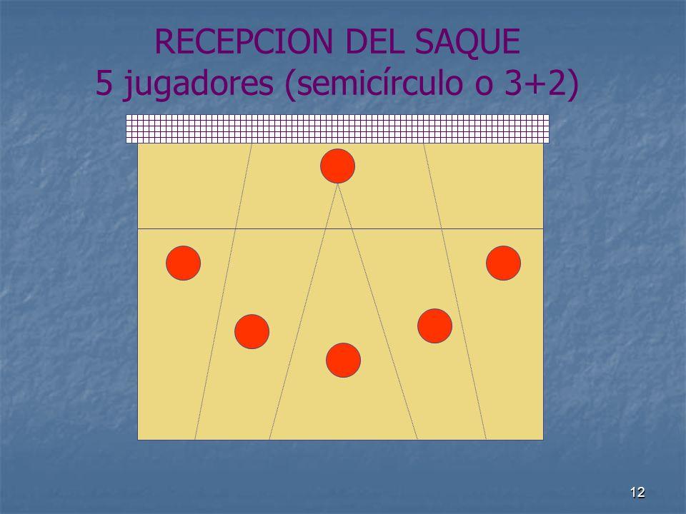 12 RECEPCION DEL SAQUE 5 jugadores (semicírculo o 3+2)