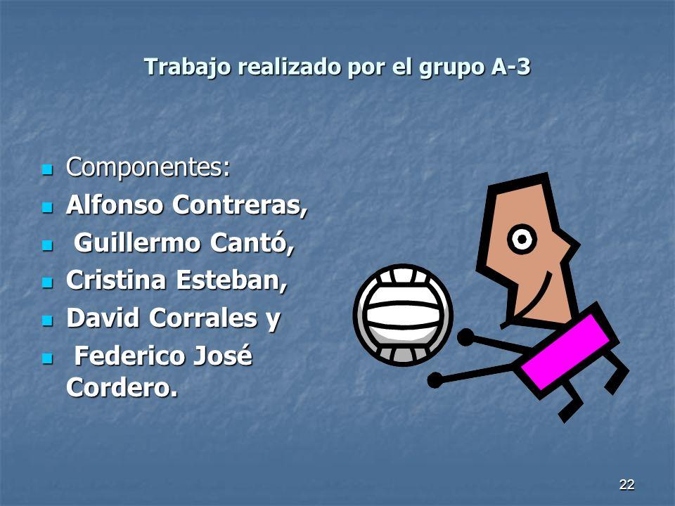 22 Trabajo realizado por el grupo A-3 Componentes: Componentes: Alfonso Contreras, Alfonso Contreras, Guillermo Cantó, Guillermo Cantó, Cristina Esteb