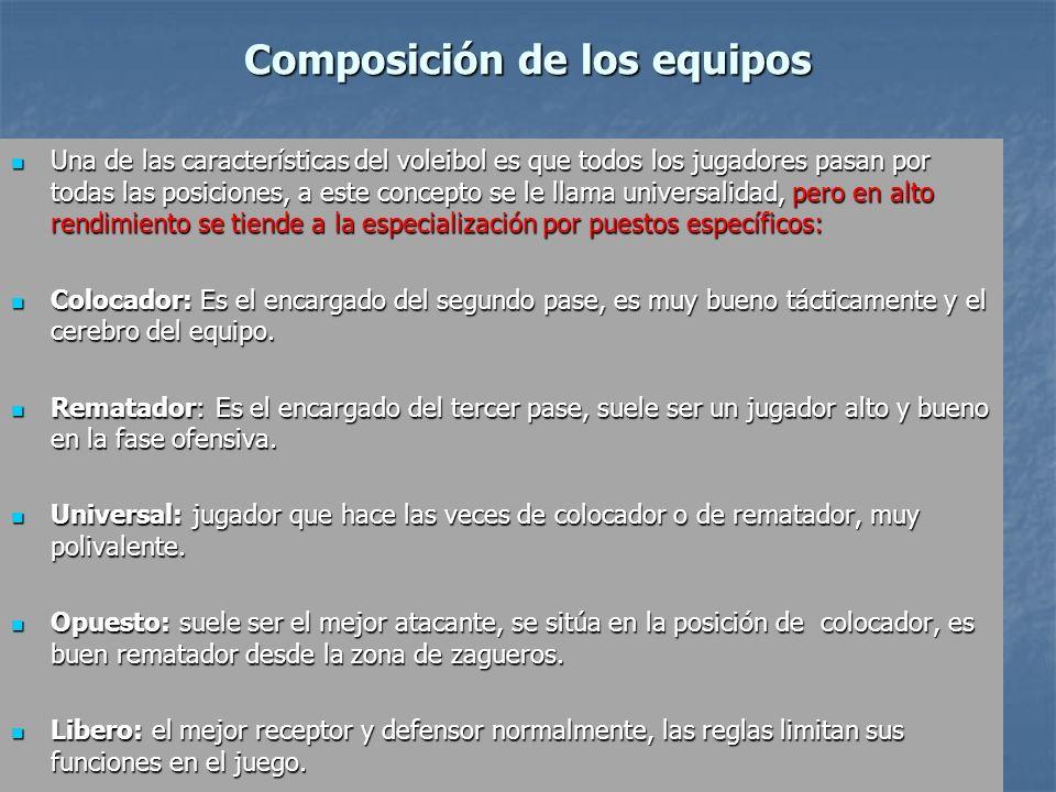 3 Composición de los equipos Una de las características del voleibol es que todos los jugadores pasan por todas las posiciones, a este concepto se le
