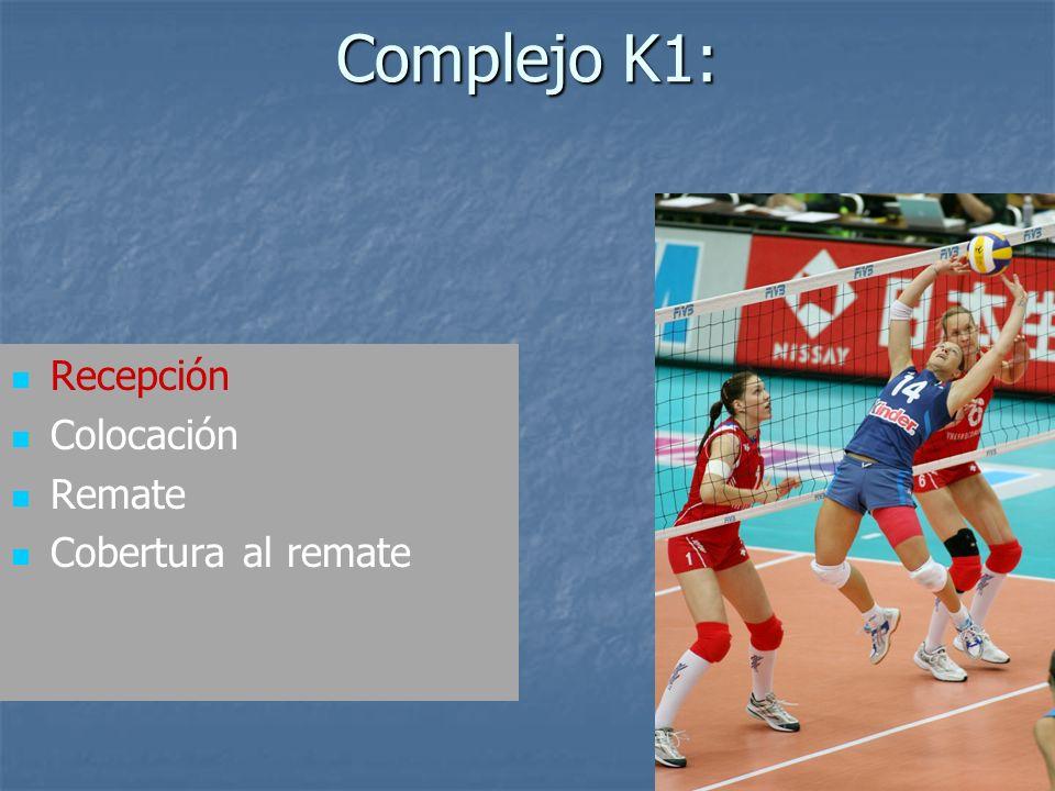 6 Complejo K1: Recepción Colocación Remate Cobertura al remate