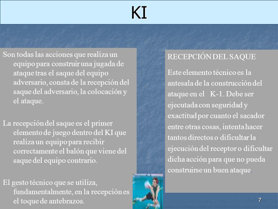 05/01/20147 KI Son todas las acciones que realiza un equipo para construir una jugada de ataque tras el saque del equipo adversario, consta de la recepción del saque del adversario, la colocación y el ataque.