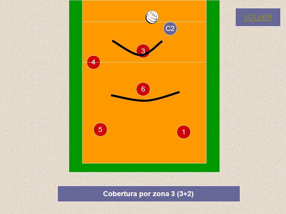 1 6 5 3 4 C2 Cobertura por zona 3 (3+2) VOLVER