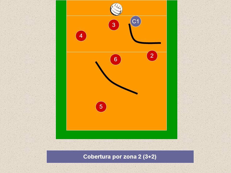 4 5 6 C1 3 2 Cobertura por zona 2 (3+2)
