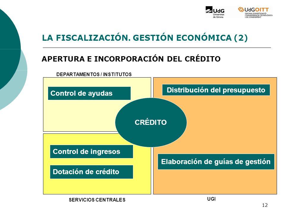 12 APERTURA E INCORPORACIÓN DEL CRÉDITO LA FISCALIZACIÓN.