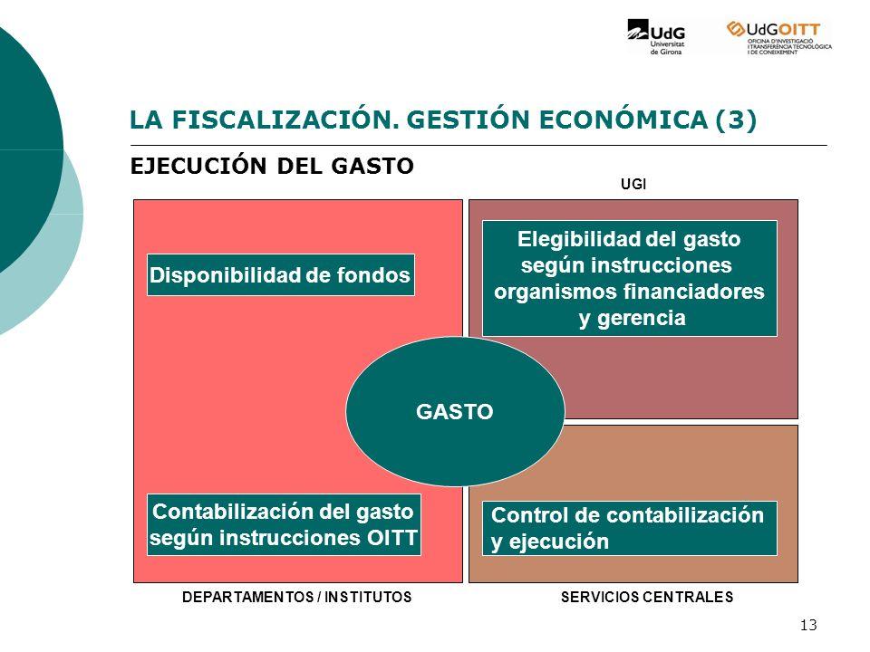 13 EJECUCIÓN DEL GASTO LA FISCALIZACIÓN.
