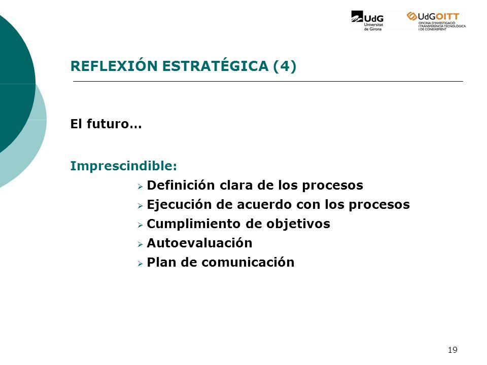 19 Imprescindible: Definición clara de los procesos Ejecución de acuerdo con los procesos Cumplimiento de objetivos Autoevaluación Plan de comunicación El futuro… REFLEXIÓN ESTRATÉGICA (4)
