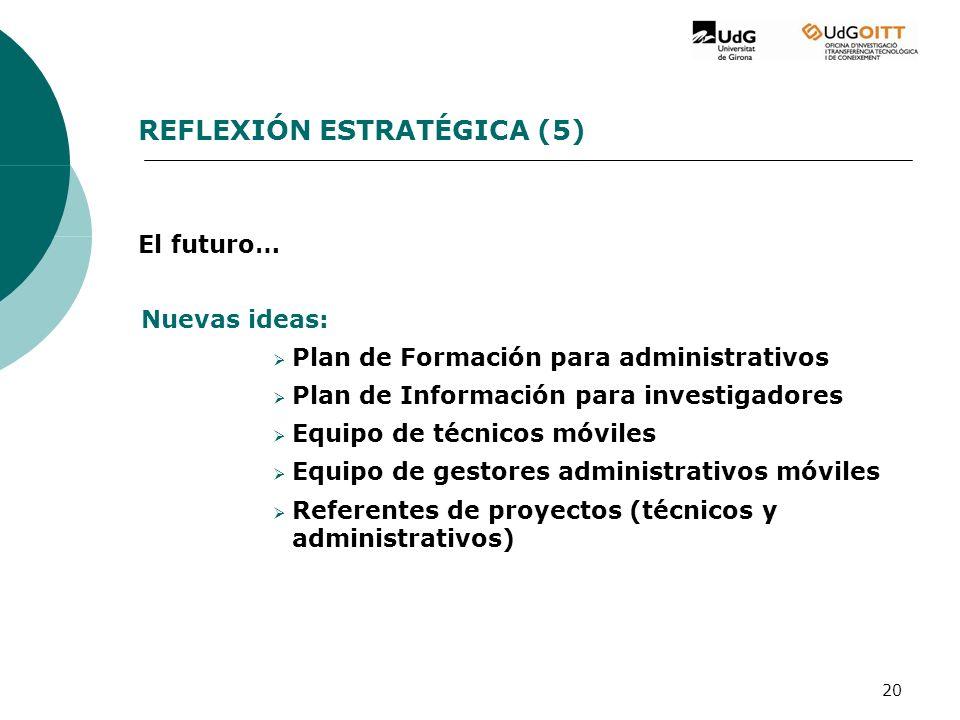 20 Nuevas ideas: Plan de Formación para administrativos Plan de Información para investigadores Equipo de técnicos móviles Equipo de gestores administrativos móviles Referentes de proyectos (técnicos y administrativos) REFLEXIÓN ESTRATÉGICA (5) El futuro…