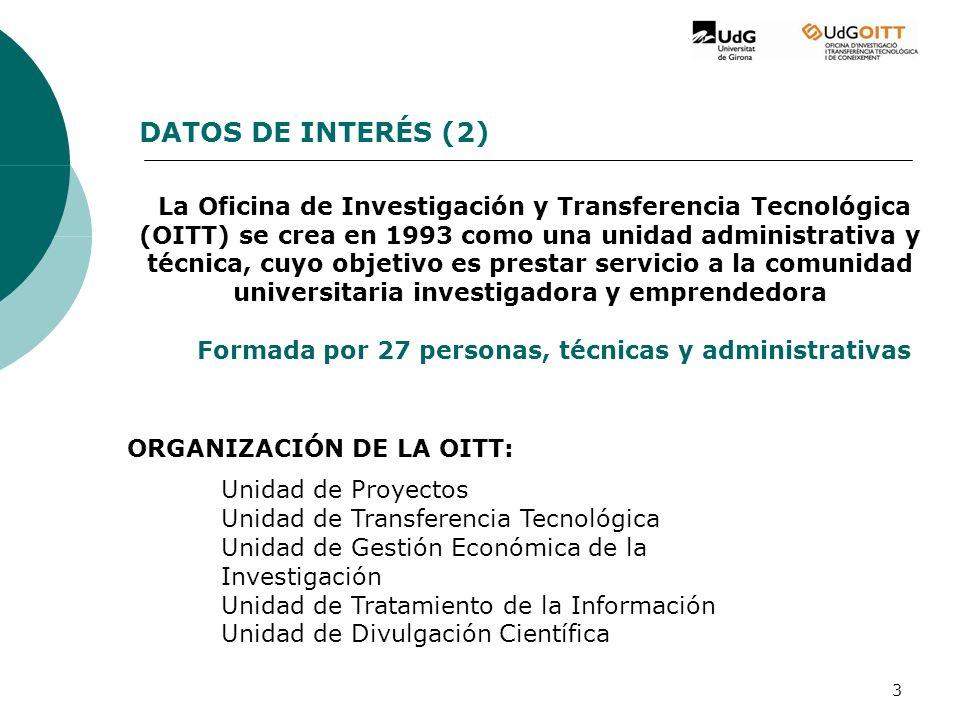 3 La Oficina de Investigación y Transferencia Tecnológica (OITT) se crea en 1993 como una unidad administrativa y técnica, cuyo objetivo es prestar servicio a la comunidad universitaria investigadora y emprendedora Formada por 27 personas, técnicas y administrativas DATOS DE INTERÉS (2) ORGANIZACIÓN DE LA OITT: Unidad de Proyectos Unidad de Transferencia Tecnológica Unidad de Gestión Económica de la Investigación Unidad de Tratamiento de la Información Unidad de Divulgación Científica
