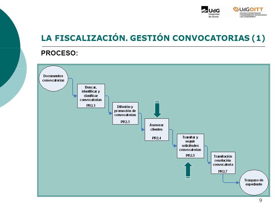 9 PROCESO: LA FISCALIZACIÓN. GESTIÓN CONVOCATORIAS (1)