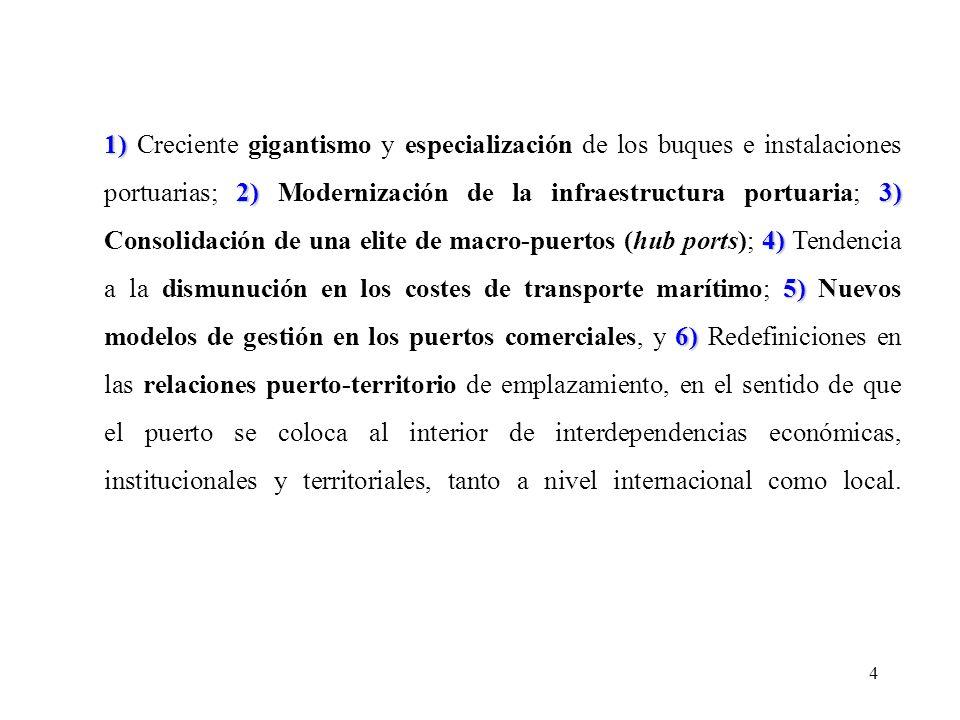 4 1) 2) 3) 4) 5) 6) 1) Creciente gigantismo y especialización de los buques e instalaciones portuarias; 2) Modernización de la infraestructura portuaria; 3) Consolidación de una elite de macro-puertos (hub ports); 4) Tendencia a la dismunución en los costes de transporte marítimo; 5) Nuevos modelos de gestión en los puertos comerciales, y 6) Redefiniciones en las relaciones puerto-territorio de emplazamiento, en el sentido de que el puerto se coloca al interior de interdependencias económicas, institucionales y territoriales, tanto a nivel internacional como local.