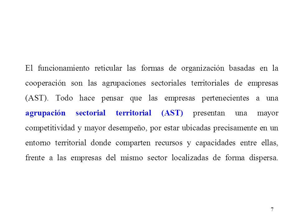 7 El funcionamiento reticular las formas de organización basadas en la cooperación son las agrupaciones sectoriales territoriales de empresas (AST).