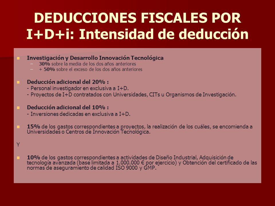 DEDUCCIONES FISCALES POR I+D+i: Intensidad de deducción Investigación y Desarrollo Innovación Tecnológica – –30% sobre la media de los dos años anteri