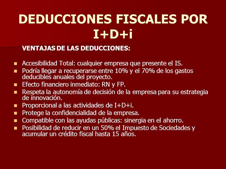 DEDUCCIONES FISCALES POR I+D+i VENTAJAS DE LAS DEDUCCIONES: Accesibilidad Total: cualquier empresa que presente el IS.