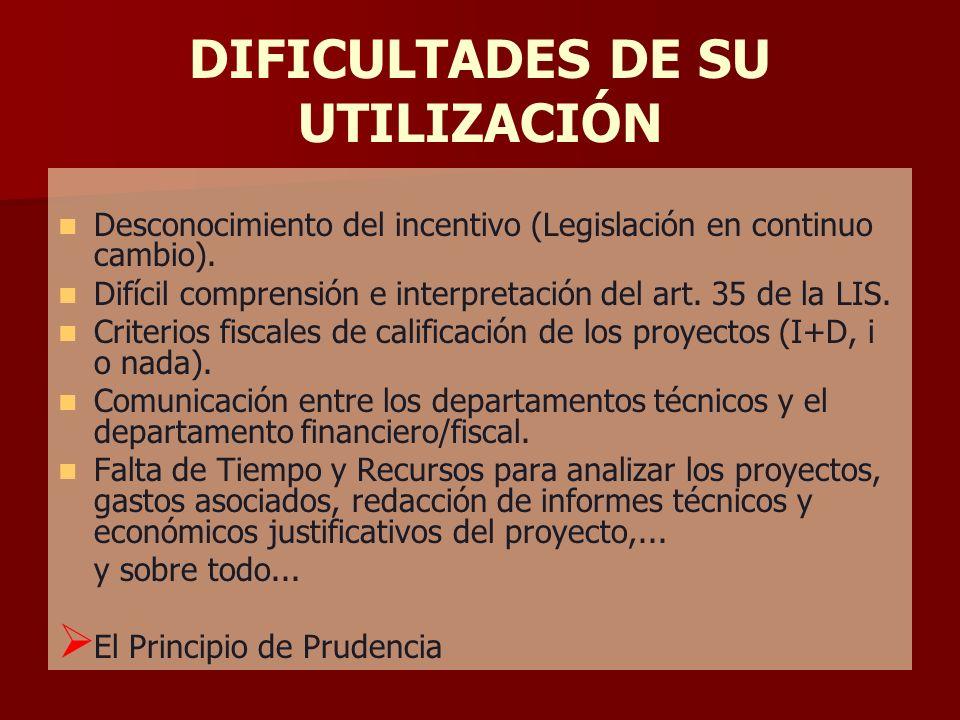 DIFICULTADES DE SU UTILIZACIÓN Desconocimiento del incentivo (Legislación en continuo cambio). Difícil comprensión e interpretación del art. 35 de la
