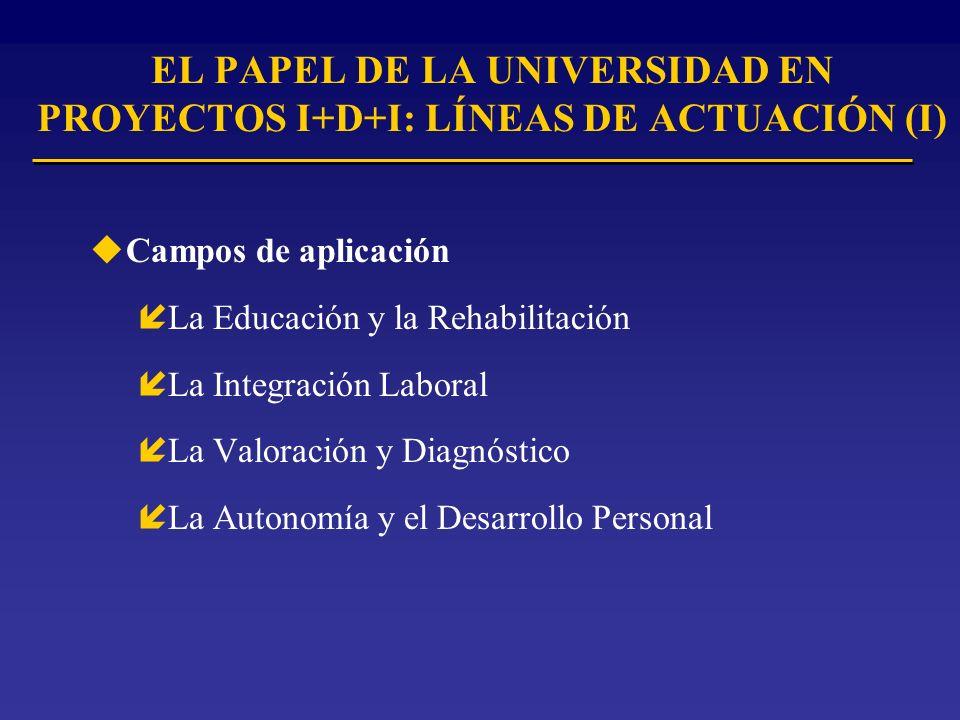EL PAPEL DE LA UNIVERSIDAD EN PROYECTOS I+D+I: LÍNEAS DE ACTUACIÓN (I) uCampos de aplicación íLa Educación y la Rehabilitación íLa Integración Laboral íLa Valoración y Diagnóstico íLa Autonomía y el Desarrollo Personal