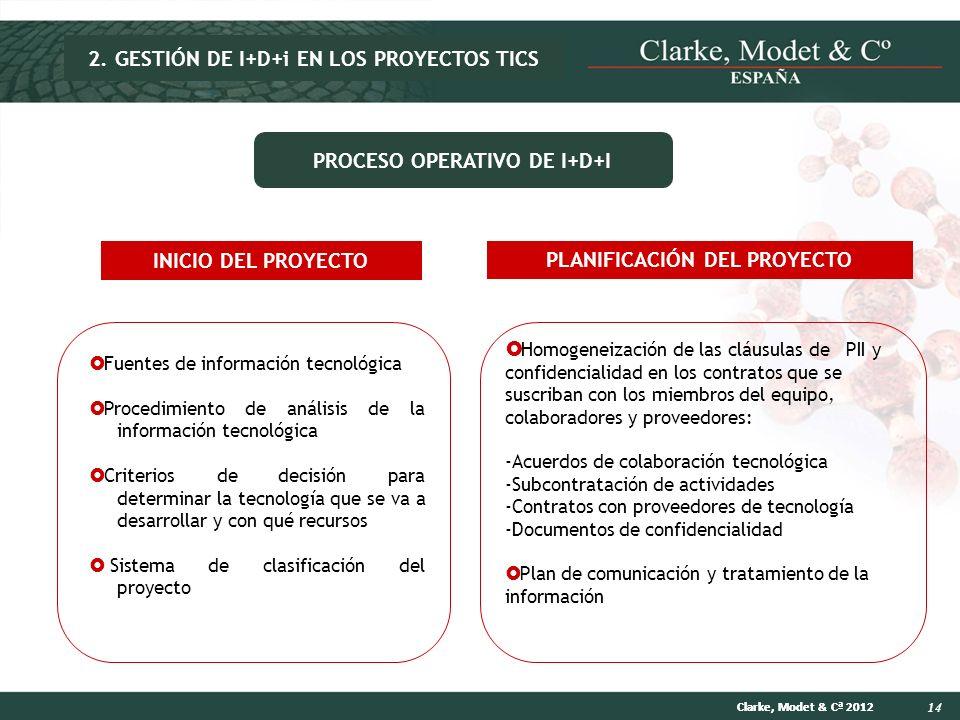 14 Clarke, Modet & Cª 2012 INICIO DEL PROYECTO Fuentes de información tecnológica Procedimiento de análisis de la información tecnológica Criterios de