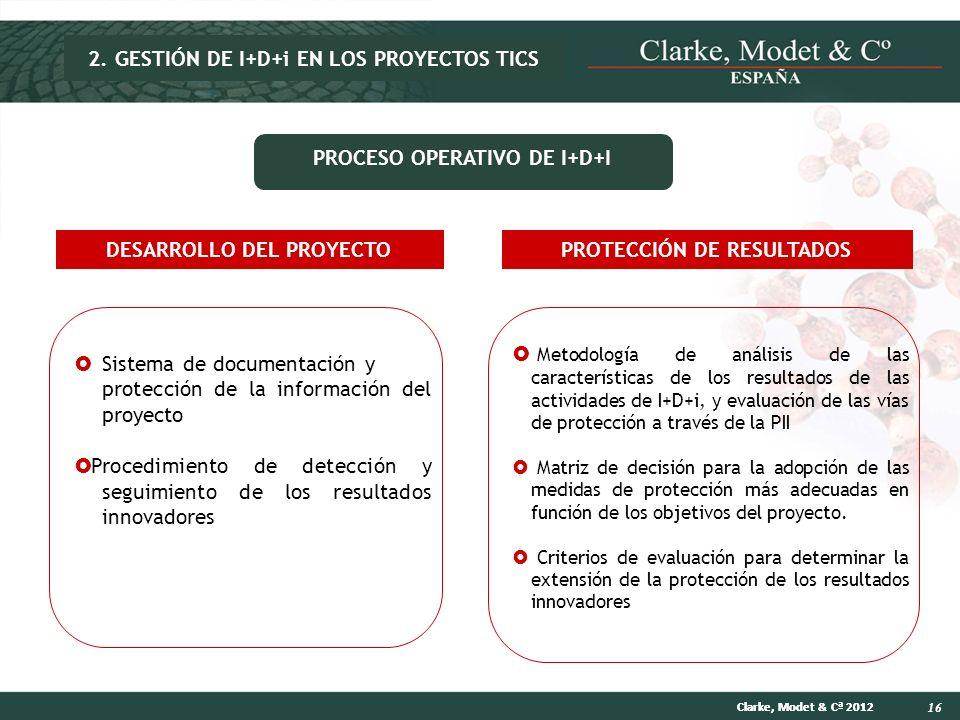 16 Clarke, Modet & Cª 2012 DESARROLLO DEL PROYECTO Sistema de documentación y protección de la información del proyecto Procedimiento de detección y s