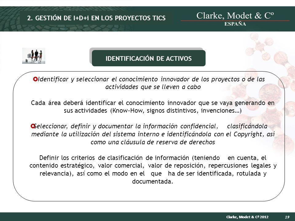 19 Clarke, Modet & Cª 2012 IDENTIFICACIÓN DE ACTIVOS Identificar y seleccionar el conocimiento innovador de los proyectos o de las actividades que se