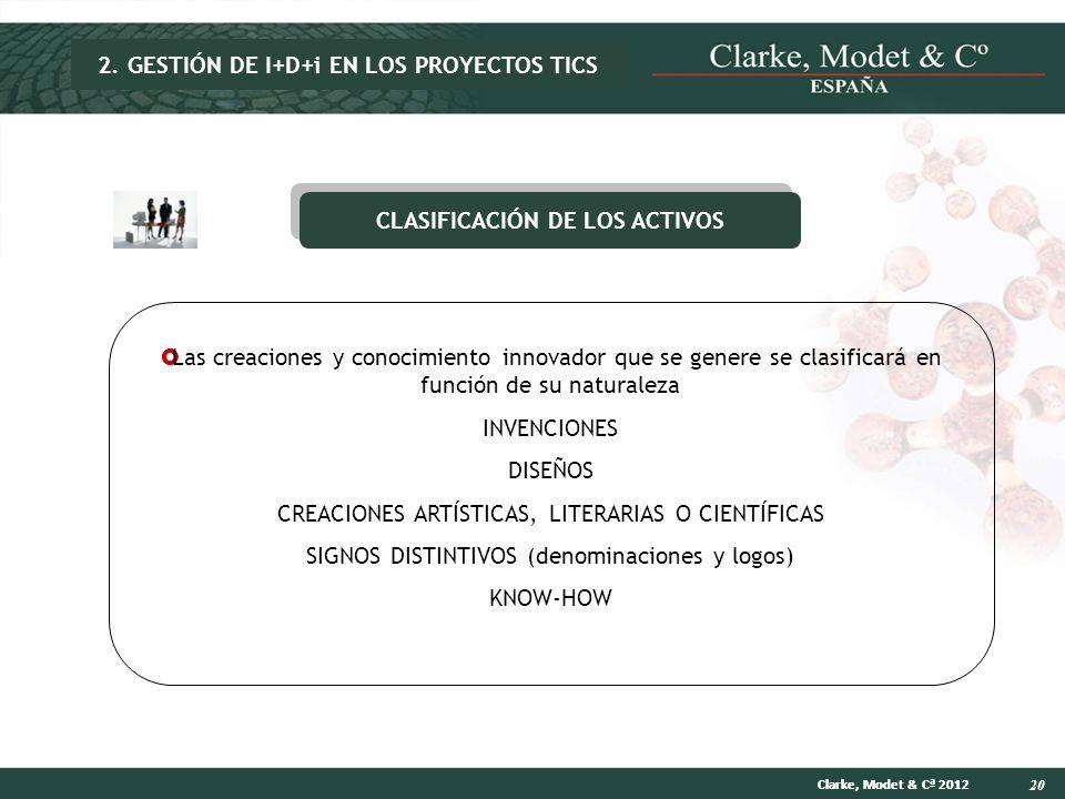 20 Clarke, Modet & Cª 2012 CLASIFICACIÓN DE LOS ACTIVOS Las creaciones y conocimiento innovador que se genere se clasificará en función de su naturale