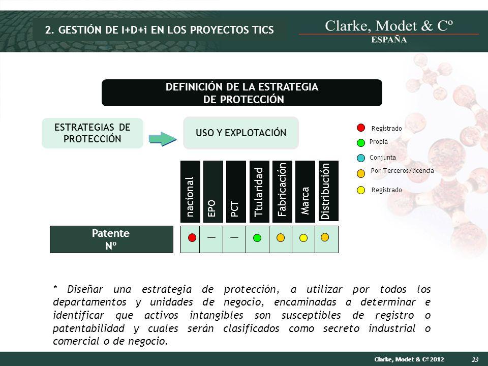 23 Clarke, Modet & Cª 2012 Patente Nº * Diseñar una estrategia de protección, a utilizar por todos los departamentos y unidades de negocio, encaminada