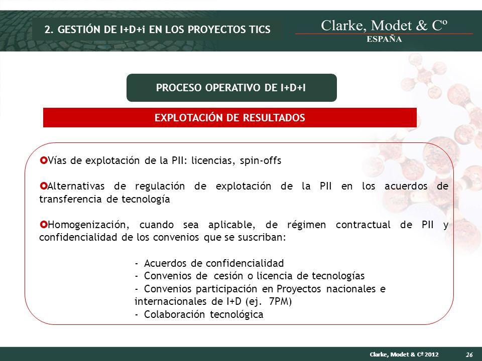 26 Clarke, Modet & Cª 2012 EXPLOTACIÓN DE RESULTADOS Vías de explotación de la PII: licencias, spin-offs Alternativas de regulación de explotación de