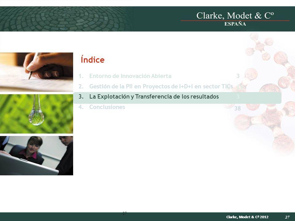 27 Clarke, Modet & Cª 2012 27 1.Entorno de Innovación Abierta 2.Gestión de la PII en Proyectos de I+D+i en sector TICs 3.La Explotación y Transferenci