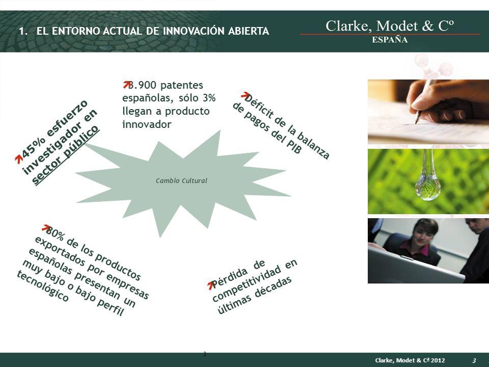 4 Clarke, Modet & Cª 2012 El Modelo de Innovación Cerrada Nuestro departamento de I+D+i es el mejor del mundo Las premisas fundamentales de la innovación tradicional son: Los mejores expertos en esta área trabajan con nosotros Para aprovecharnos de nuestro I+D tenemos que descubrir, desarrollar y distribuir el producto por nosotros mismos La empresa que introduzca primero una innovación en el mercado ganará Si somos quienes más y mejores ideas creamos en el mercado, ganaremos Debemos controlar nuestra Propiedad Intelectual para que la competencia no se aproveche de ellas Búsqueda de oportunidades de Innovación Generación de idea de producto Desarrollo (prototipo, testeo, refinación) Implantación (fabricación, lanzamiento, explotación) Clarke, Modet & Cª 2011 1.EL ENTORNO ACTUAL DE INNOVACIÓN ABIERTA