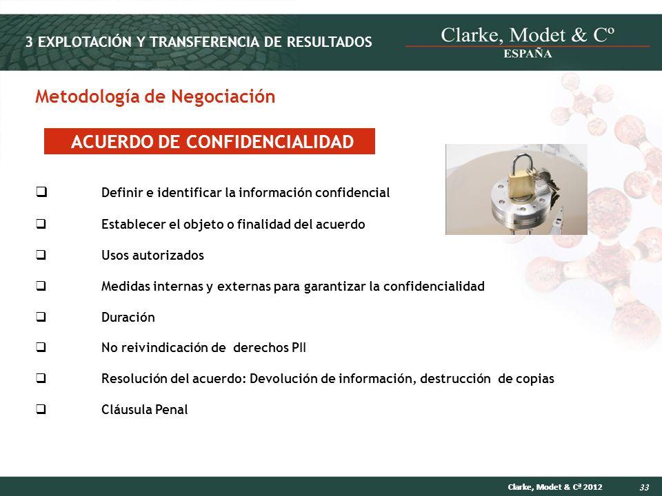33 Clarke, Modet & Cª 2012 ACUERDO DE CONFIDENCIALIDAD Definir e identificar la información confidencial Establecer el objeto o finalidad del acuerdo