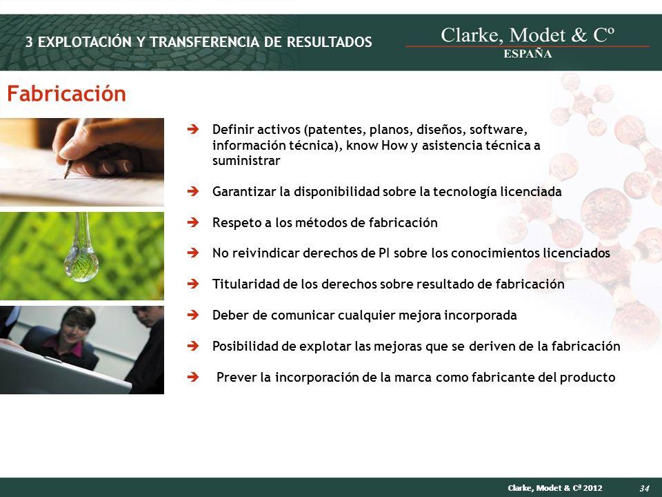 34 Clarke, Modet & Cª 2012 Fabricación Definir activos (patentes, planos, diseños, software, información técnica), know How y asistencia técnica a sum
