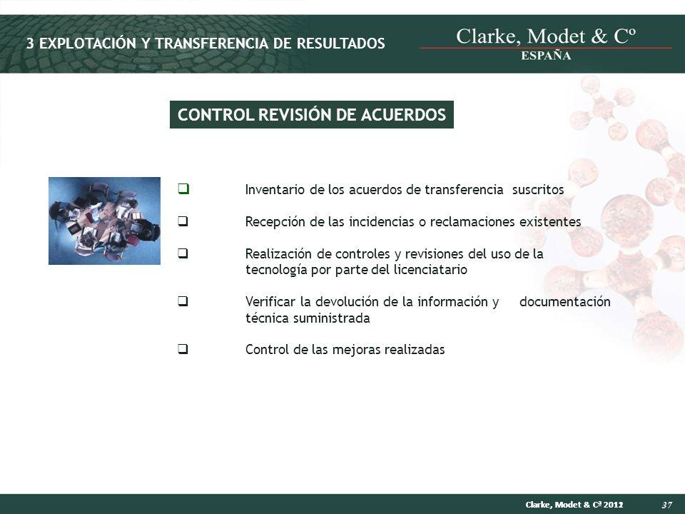 37 Clarke, Modet & Cª 2012 Inventario de los acuerdos de transferencia suscritos Recepción de las incidencias o reclamaciones existentes Realización d