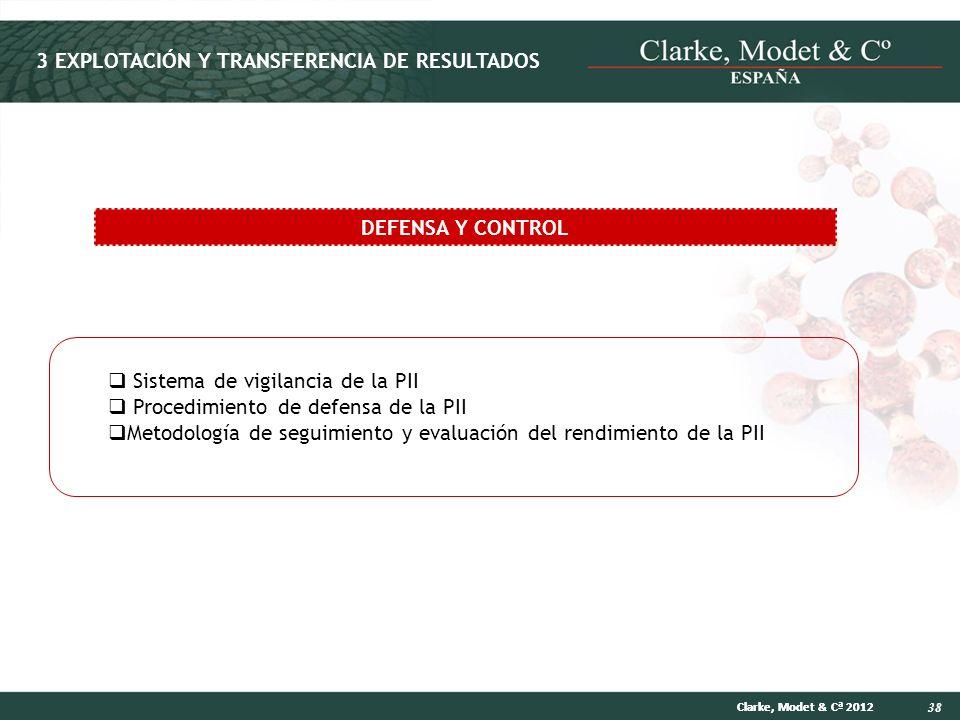 38 Clarke, Modet & Cª 2012 DEFENSA Y CONTROL Sistema de vigilancia de la PII Procedimiento de defensa de la PII Metodología de seguimiento y evaluació