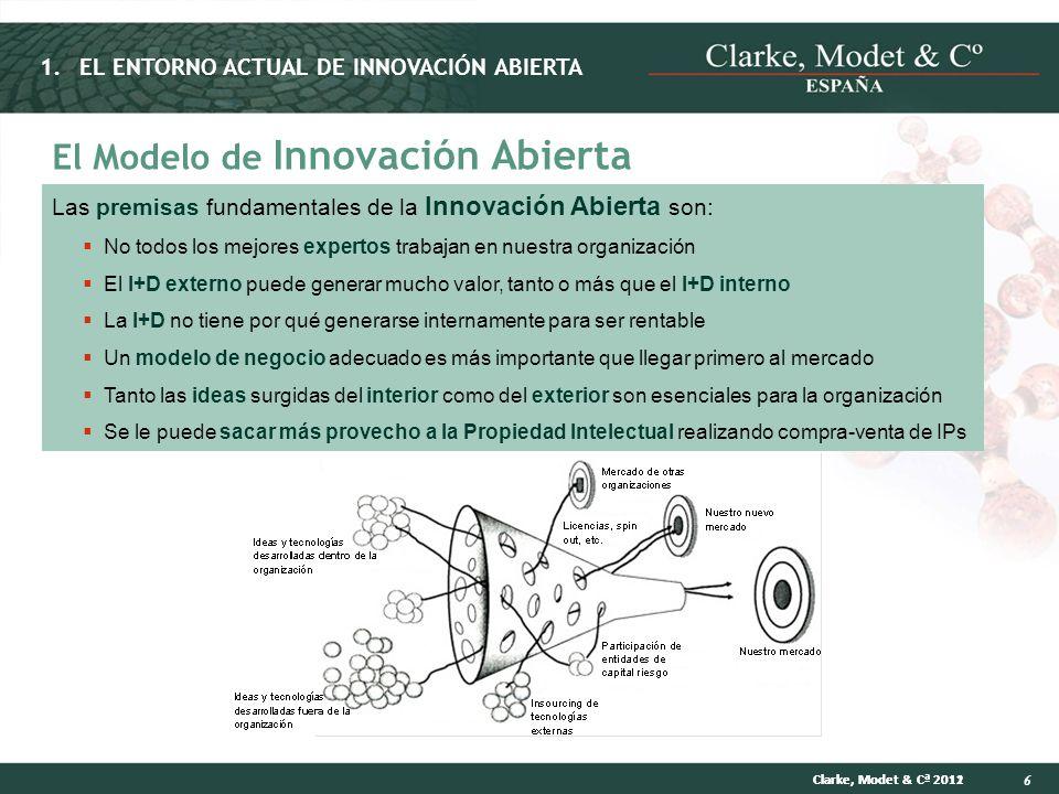 7 Clarke, Modet & Cª 2012 IBM Dario Gil, IBM Research: Global Organization for the XXI Century, Noviembre 2010 Gestión de la PI como uno de sus principales fuentes ingresos (40% aprox.) para mantener su actividad de I y D.