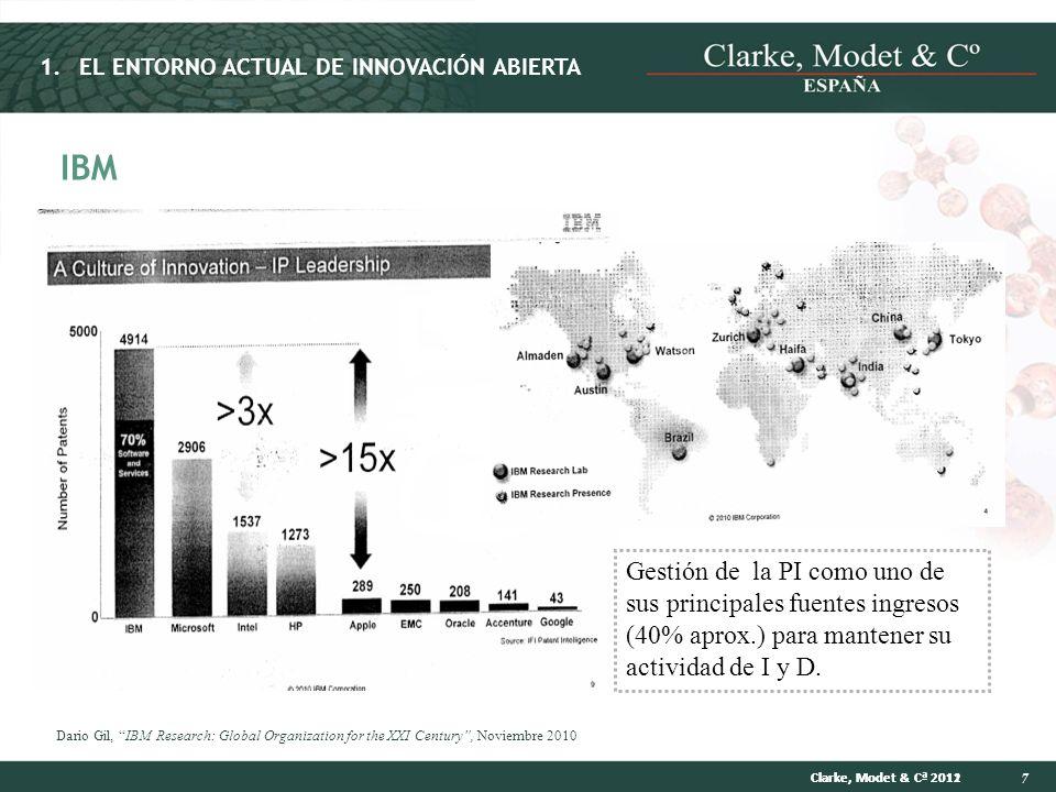 7 Clarke, Modet & Cª 2012 IBM Dario Gil, IBM Research: Global Organization for the XXI Century, Noviembre 2010 Gestión de la PI como uno de sus princi