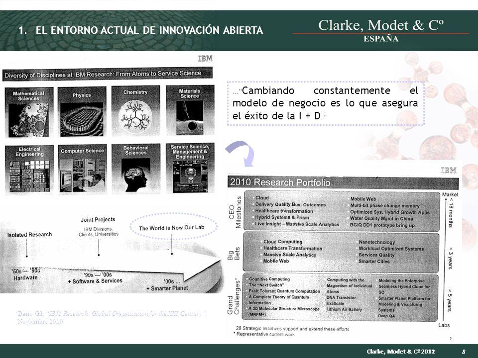 8 Clarke, Modet & Cª 2012 Dario Gil, IBM Research: Global Organization for the XXI Century, Noviembre 2010 … Cambiando constantemente el modelo de neg