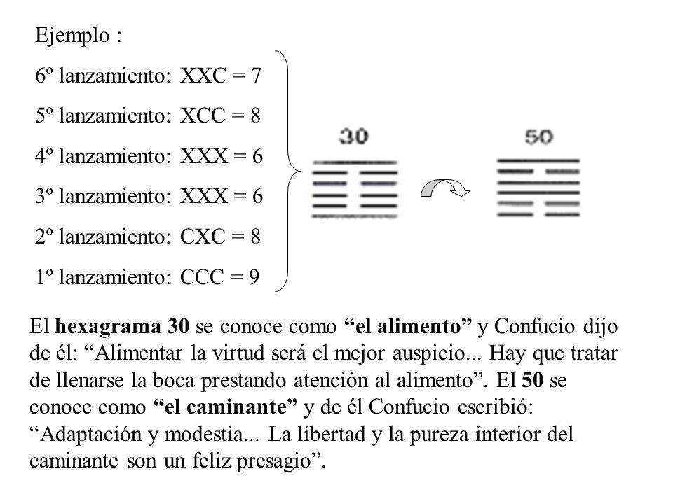 Ejemplo : 6º lanzamiento: XXC = 7 5º lanzamiento: XCC = 8 4º lanzamiento: XXX = 6 3º lanzamiento: XXX = 6 2º lanzamiento: CXC = 8 1º lanzamiento: CCC = 9 El hexagrama 30 se conoce como el alimento y Confucio dijo de él: Alimentar la virtud será el mejor auspicio...
