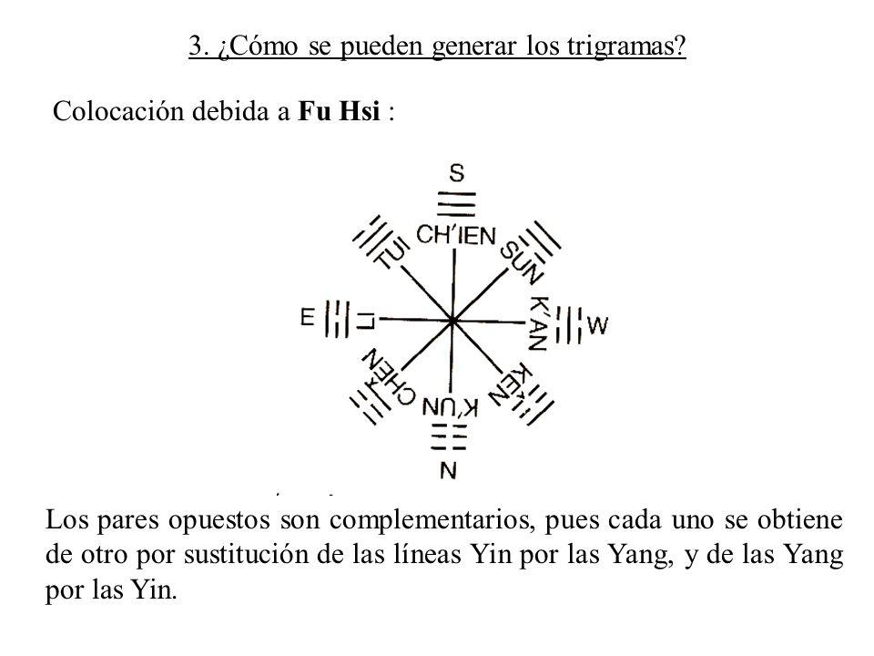 3. ¿Cómo se pueden generar los trigramas.
